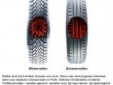Reife mit neuen Reifen zeigen